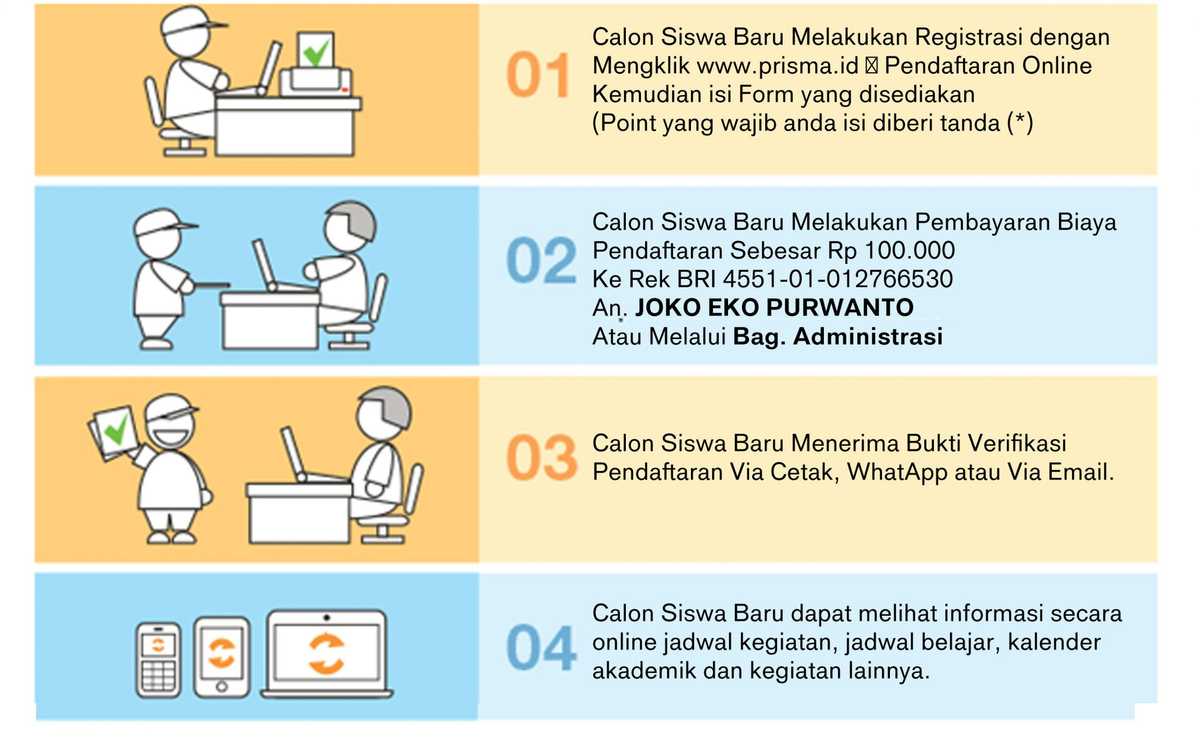 poin penting pendaftaran online